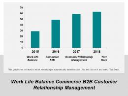 Work Life Balance Commerce B2b Customer Relationship Management Cpb