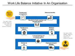Work Life Balance Initiative In An Organisation