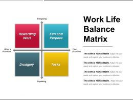 Work Life Balance Matrix Powerpoint Presentation