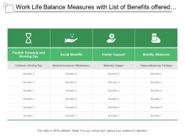 Work Life Balance Measures With List Of Benefits Offered To Employees