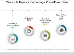 Work Life Balance Percentage Powerpoint Slide