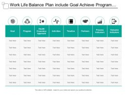 Work Life Balance Plan Include Goal Achieve Program Approach And Time Duration