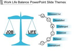 Work Life Balance Powerpoint Slide Themes