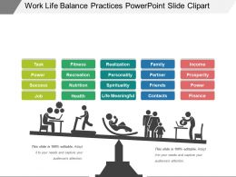 Work Life Balance Practices Powerpoint Slide Clipart