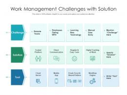 Work Management Challenges With Solution
