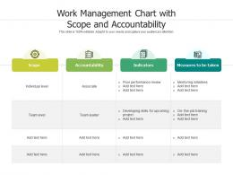 Work Management Chart With Scope And Accountability