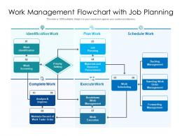 Work Management Flowchart With Job Planning