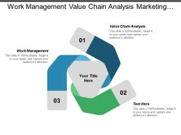 Work Management Value Chain Analysis Marketing Strategy Business Forecasting Cpb