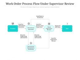 Work Order Process Flow Under Supervisor Review