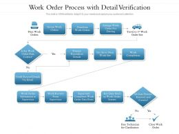 Work Order Process With Detail Verification