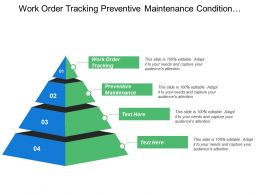 Work Order Tracking Preventive Maintenance Condition Monitoring Pie