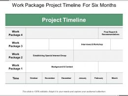 Work Package Project Timeline For Six Months