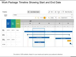 Work Package Timeline Showing Start And End Date