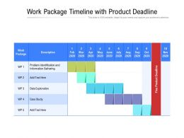 Work Package Timeline With Product Deadline