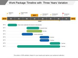 Work Package Timeline With Three Years Variation