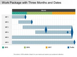 Work Package With Three Months And Dates