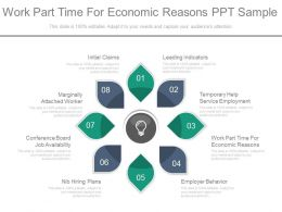 Work Part Time For Economic Reasons Ppt Sample