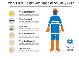 Work Place Poster With Mandatory Safety Gear