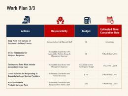 Work Plan Contingency Fund Ppt Powerpoint Presentation Background Designs