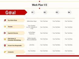 Work Plan Evaluation Methodology Ppt Powerpoint Presentation Clipart
