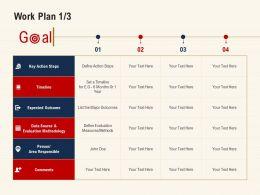 Work Plan Evaluation Methodology Ppt Powerpoint Presentation Image