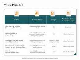 Work Plan For Local Service Ppt Powerpoint Presentation Infographics Show