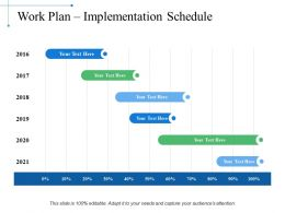 Work Plan Implementation Schedule Ppt Example File