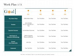 Work Plan Major Outcomes Ppt Powerpoint Presentation Professional Backgrounds