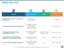 Work Plan Management Approval Ppt Powerpoint Presentation Templates