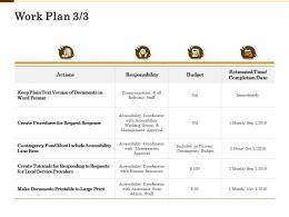 Work Plan Printable M2150 Ppt Powerpoint Presentation Infographics Samples