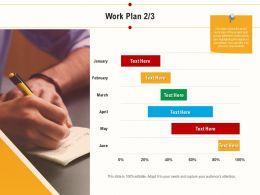 Work Plan Requirements Ppt Powerpoint Presentation Background Designs