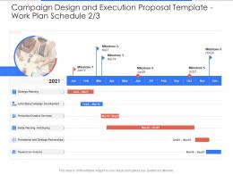 Work Plan Schedule Buying Campaign Design And Execution Proposal Template Ppt Powerpoint File