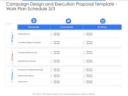Work Plan Schedule Planning Campaign Design And Execution Proposal Template Ppt Powerpoint Styles