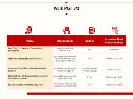 Work Plan Service Providers Ppt Powerpoint Presentation Slide