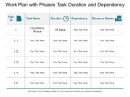 Work Plan With Phases Task Duration And Dependency