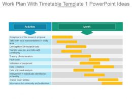 Work Plan With Timetable Template 1 Powerpoint Ideas