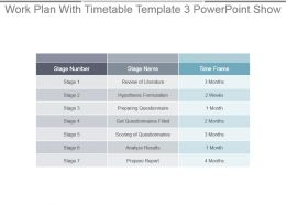 Work Plan With Timetable Template 3 Powerpoint Show