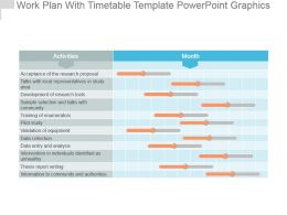 Work Plan With Timetable Template Powerpoint Graphics