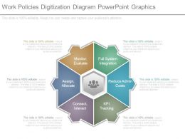 Work Policies Digitization Diagram Powerpoint Graphics