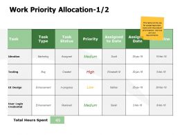 Work Priority Allocation Type Ppt Powerpoint Presentation File Portrait