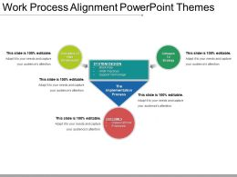 Work Process Alignment Powerpoint Themes