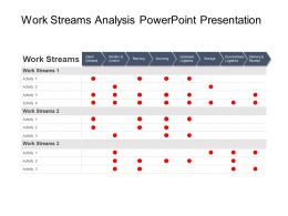 Work Streams Analysis Powerpoint Presentation