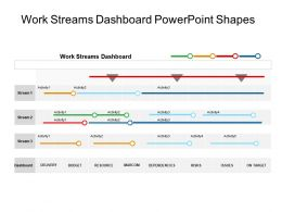 Work Streams Dashboard Powerpoint Shapes