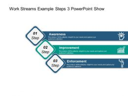 Work Streams Example Steps 3 Powerpoint Show