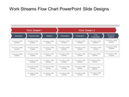 Work Streams Flow Chart Powerpoint Slide Designs