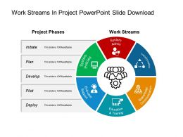 Work Streams In Project Powerpoint Slide Download