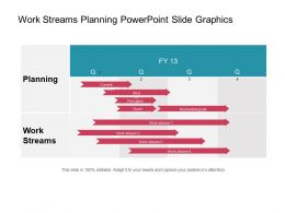 Work Streams Planning Powerpoint Slide Graphics