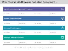 Work Streams With Research Evaluation Deployment Scaling And Sustainability