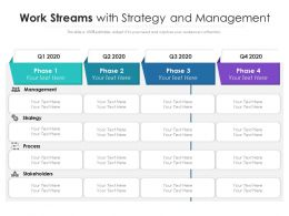 Work Streams With Strategy And Management