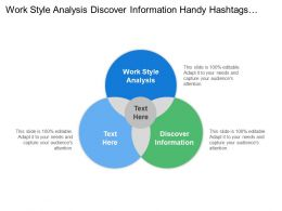 Work Style Analysis Discover Information Handy Hashtags Location Strategy